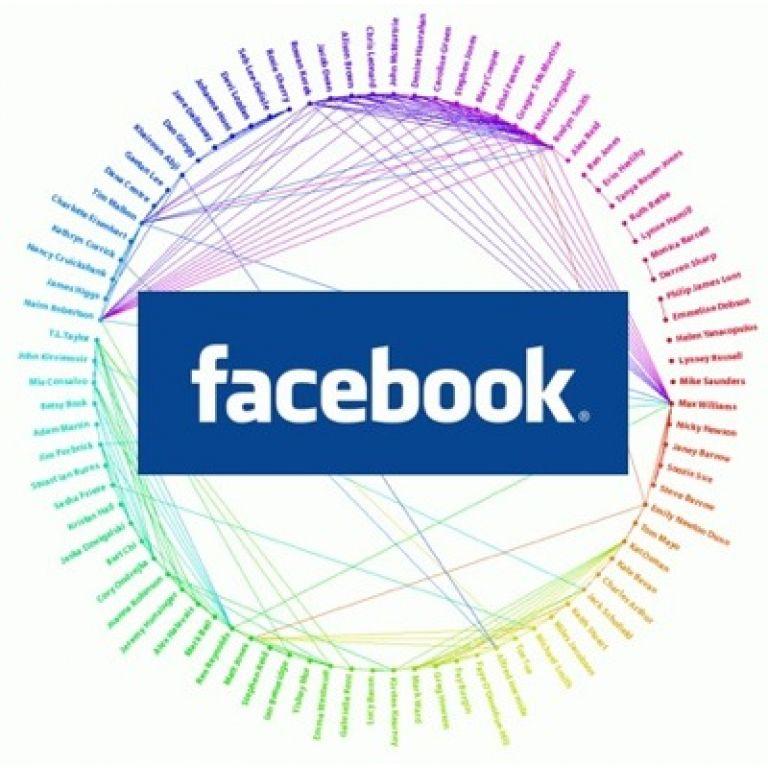 Facebook estrena herramientas para ganarle a Google.